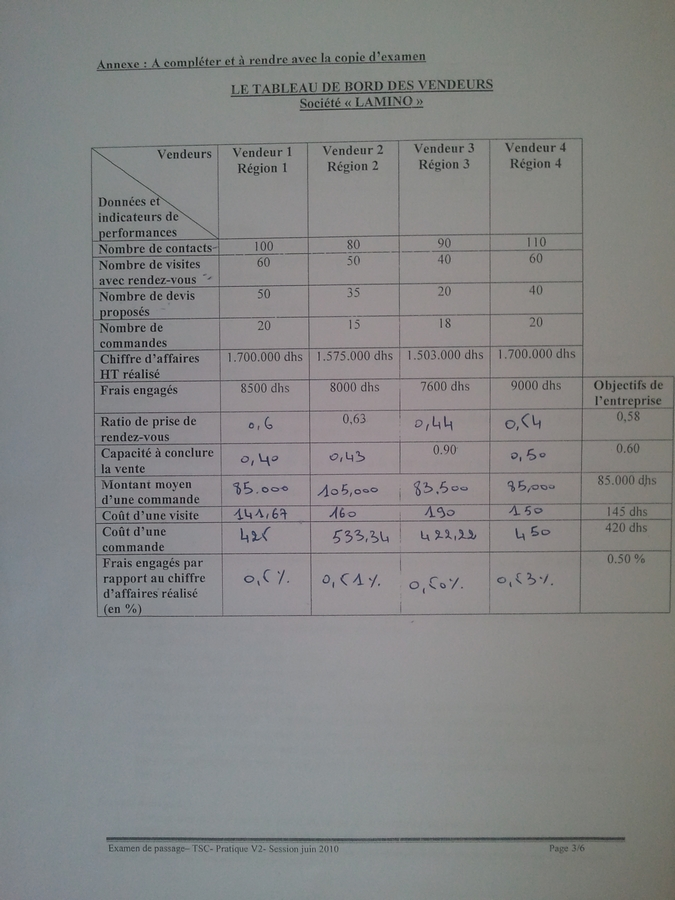 Examen de Passage TSC Pratique et Théorique 2010 03