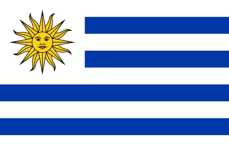 República Oriental del Uruguay: Significado de la bandera uruguaya ...