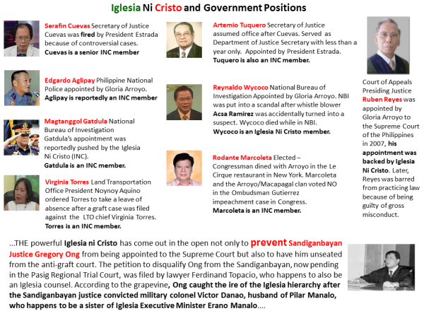 Iglesia Ni Cristo in Government Appointments