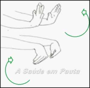 Exercícios para os pulsos