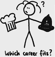 The &quot;HOW&quot; of Career Change - JobTestPrep&#39;s Blog