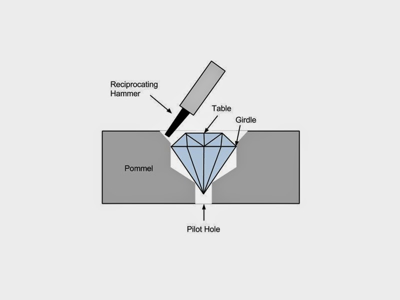 Stonesetting+diagram.jpg