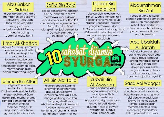 Info Islam: 10 Sahabat yang dijamin Syurga