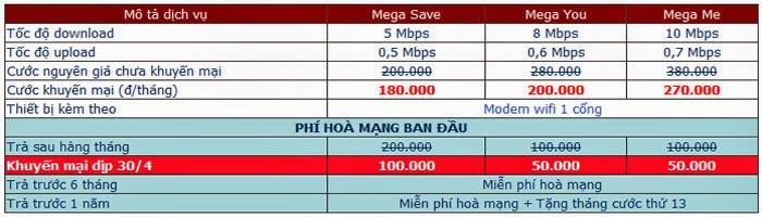 FPT Telecom Khuyến Mãi Giảm 50% Phí Hòa Mạng 2