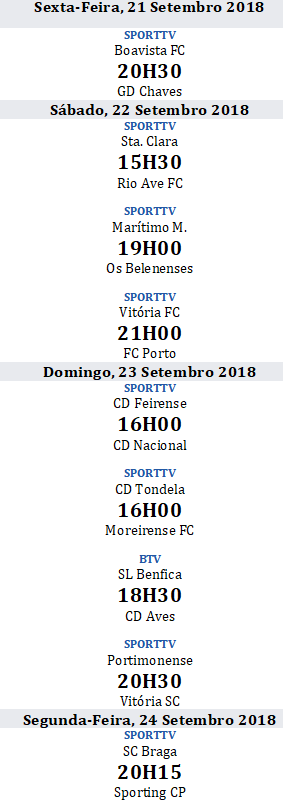 Liga Nós 2018-2019 5ºJornada