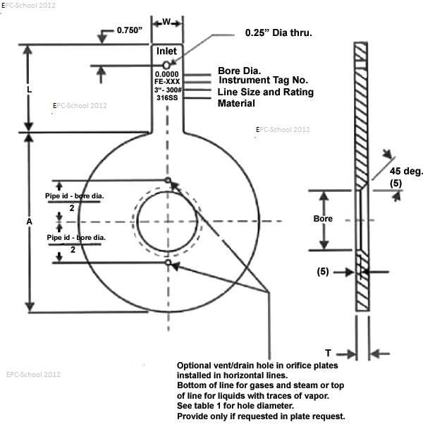 Epc school flow measurement