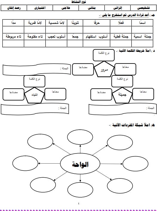 شيتات المجموعة المدرسية لمادة اللغة العربية للصف الثالث الابتدائى على هيئة صور للمشاهدة والتحميل The%2Bfirst%2Bunit%2B3%2Bprime_004