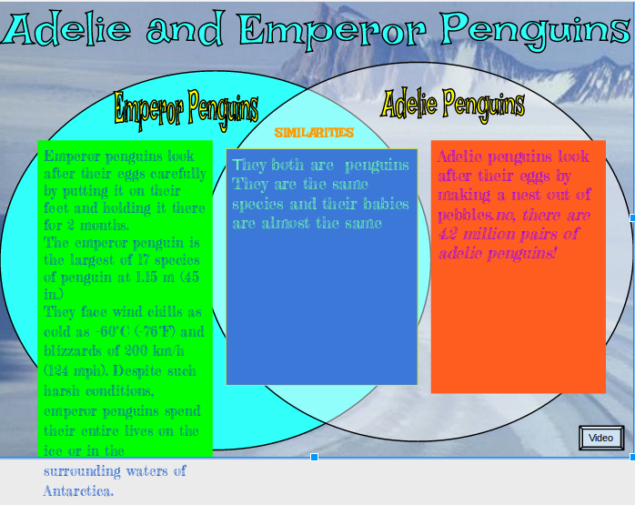 Paige Adelie And Emperor Penguins