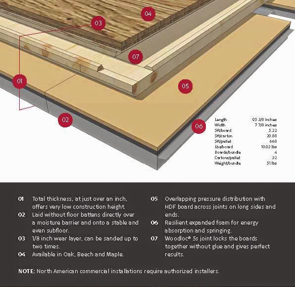 Flooring News RGN Supplies Ltd