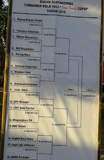 Jadwal Bola Voli Jekek Family Cup III 2015