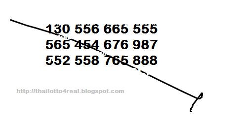 Thai lotto tip for Thailand lottery results 2014