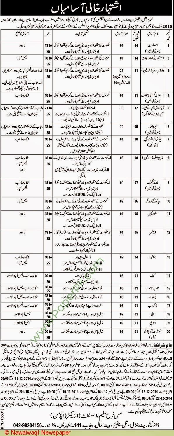 Social Welfare & Bait Ul Maal Lahore Jobs