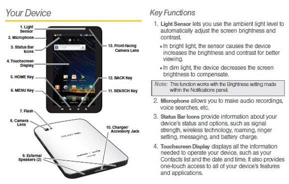 Samsung gt p3113 wiring schematic wiring diagram pdf user manual download rh pdfgudel blogspot com keyboard keysfo Images