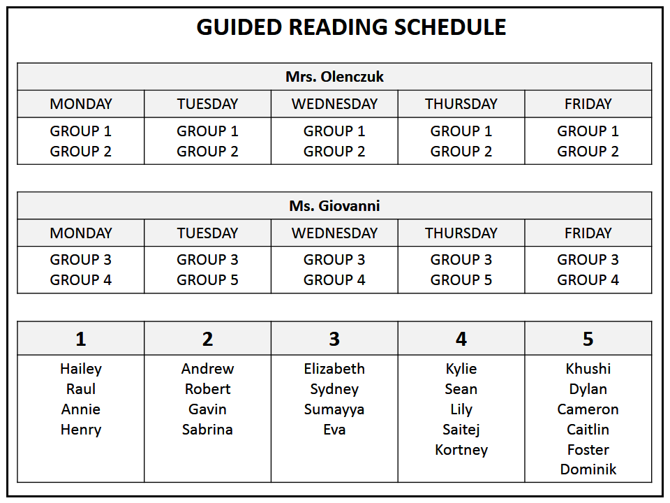 Guided Reading Lessons Tes Teach - Free guided reading lesson plan template