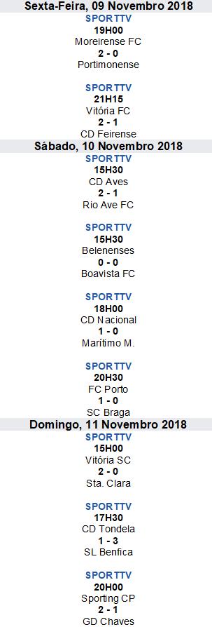Liga Nós 2018-2019 10ºJornada