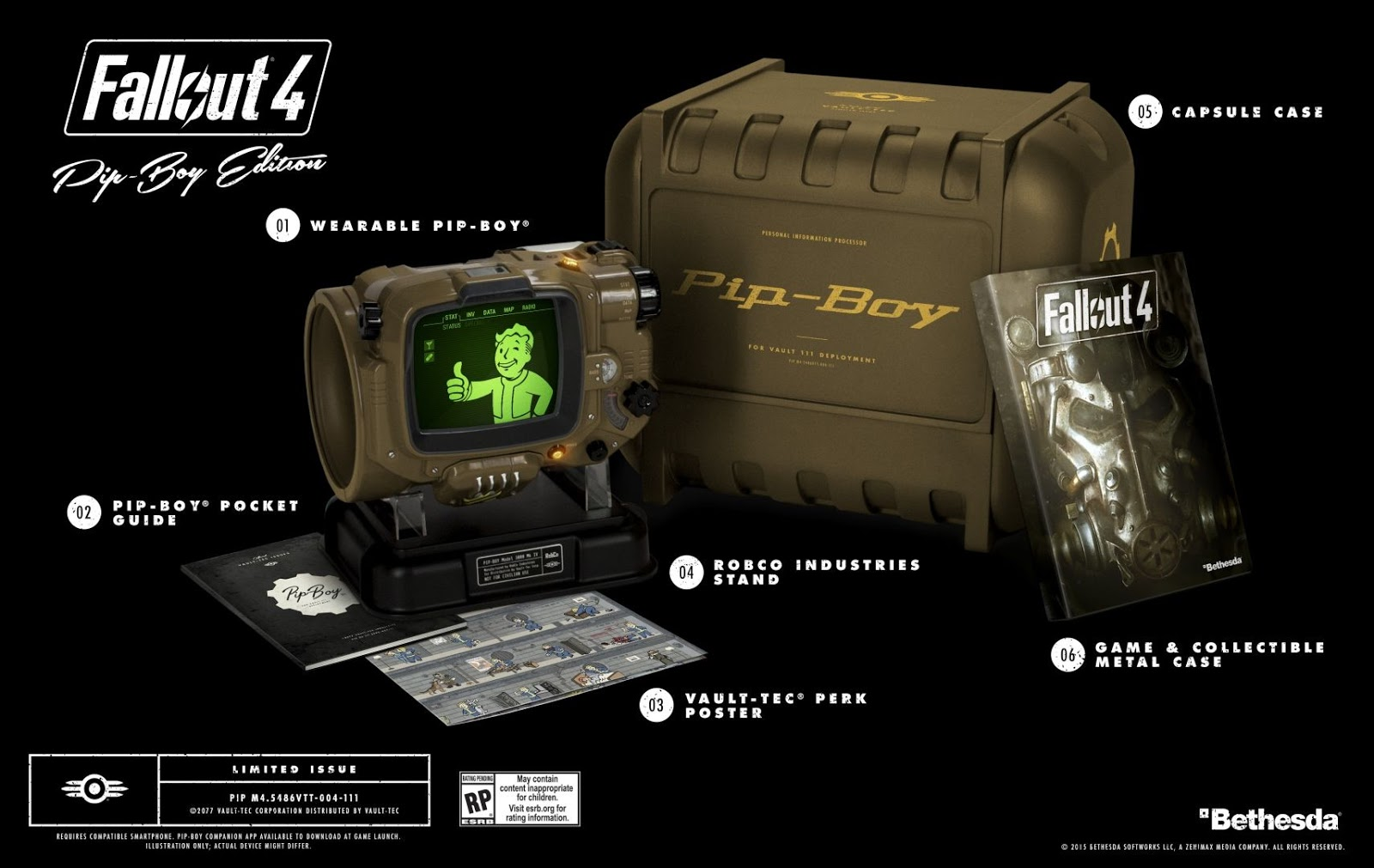 Fallout 4 Pip-Boy Edition review   More Shit No One Cares About