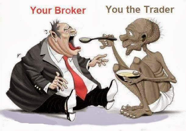 mcx operator commodity trading