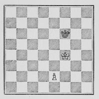 Chess Pawn Promotion