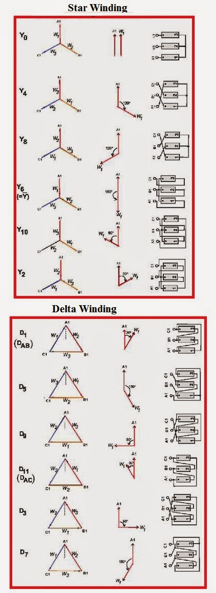 Electrical Engineering World  Six Ways To Wire Star  U0026 Delta Winding