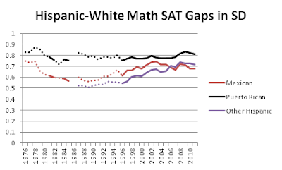 cultural and racial bias in standardized A movement against standardized testing in us schools and debate over tests' inherent cultural bias  racial bias and discrimination, as .