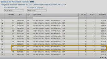 Fundo Municipal de Saúde torrou R$ 47.479,50 com a Rádio Bom Jesus em 2016