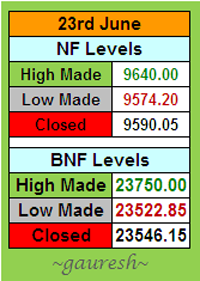 NF & BNF High-Low made