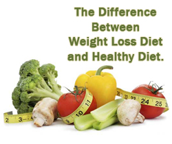 Fast weight loss for slow metabolism