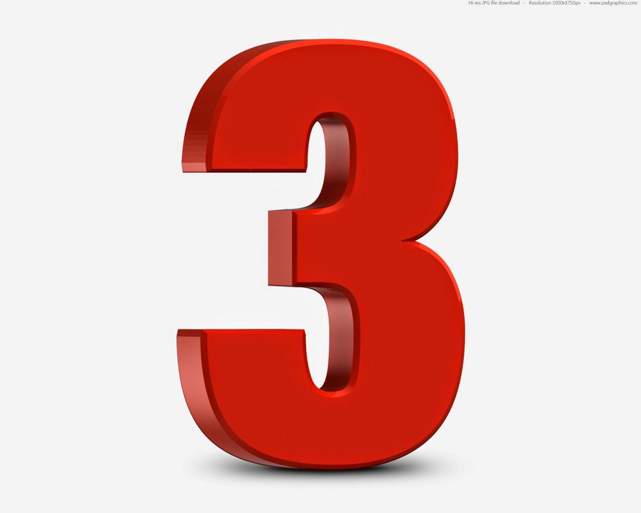 3 elemen utama dalam bisnes online shaina shop