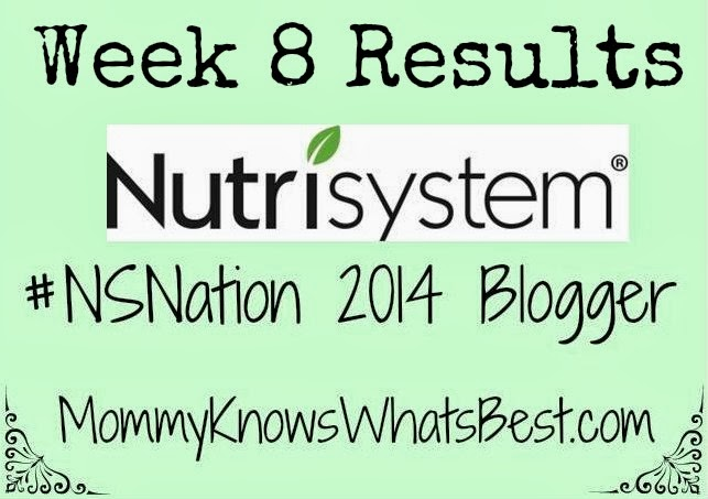 Nutrisystem Review #NSNation