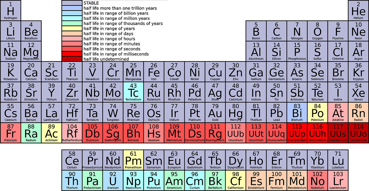 The eagles aerial perspective a to z challenge japan could put a ununtrium element 113 on the periodic table is a solid at room temperature and can only exist by its being synthesized it is not a natural element urtaz