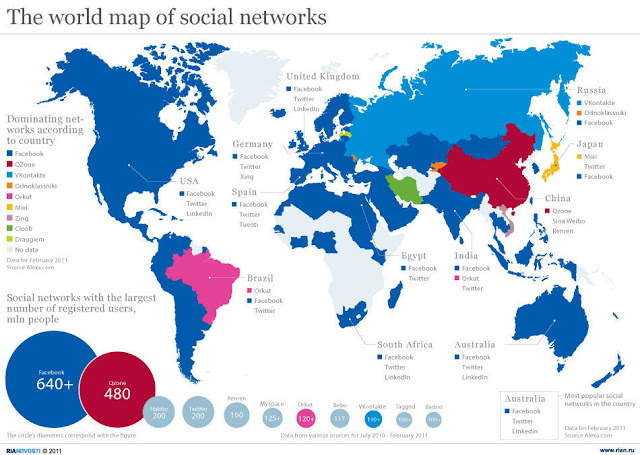world social networks