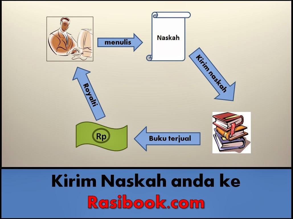 Menerbitkan Buku
