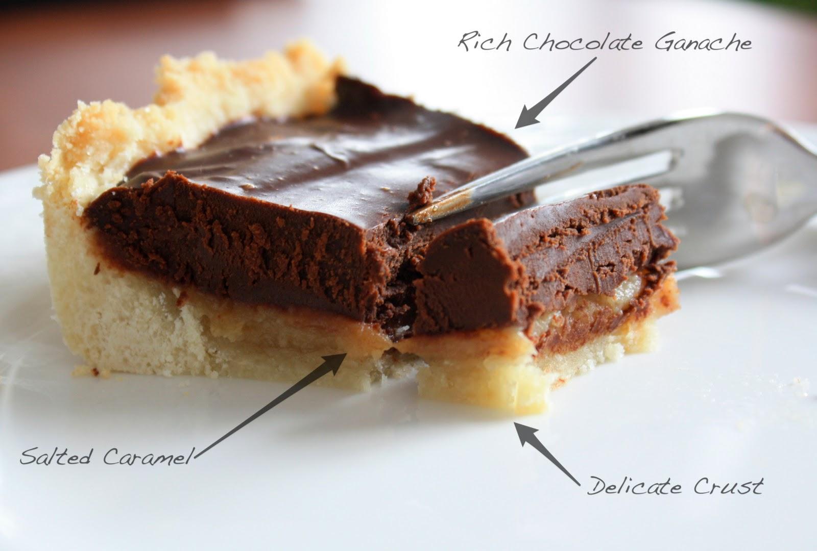 hey lady grey irresistibly delicious tarte chocolat caramel. Black Bedroom Furniture Sets. Home Design Ideas
