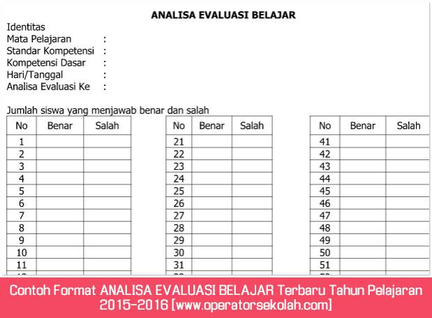 Format ANALISA EVALUASI BELAJAR Terbaru Tahun Pelajaran 2015-2016 [www