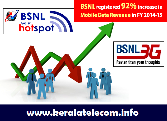 BSNL registered an outstanding Mobile Data Revenue Growth of 92% in the FY 2014-15