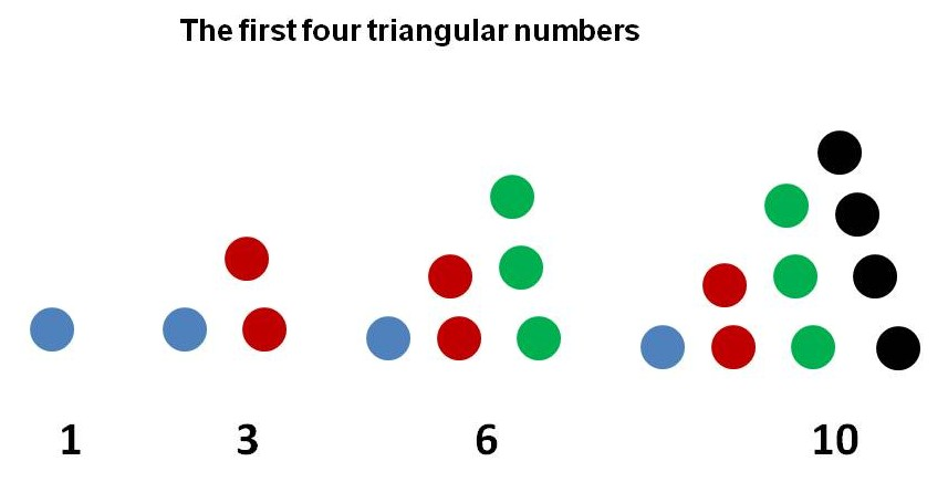 Mathcounts Notes Triangular Numbers Word Problems