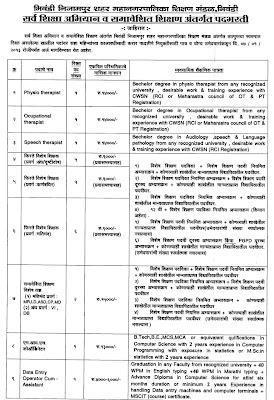 Bhiwandi Sarva Shikshan Abhiyan Recruitment Details 2012 - 2013