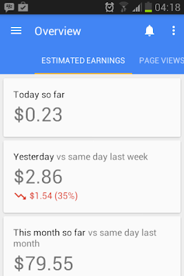 Tampilan Estimated Earning AdSense Mobile