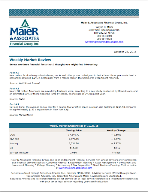 October 28, 2015 Weekly Market Review from Maier & Associates Financial Group