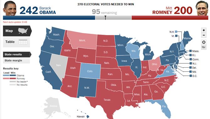 obama ha vinto, anche se non direbbe