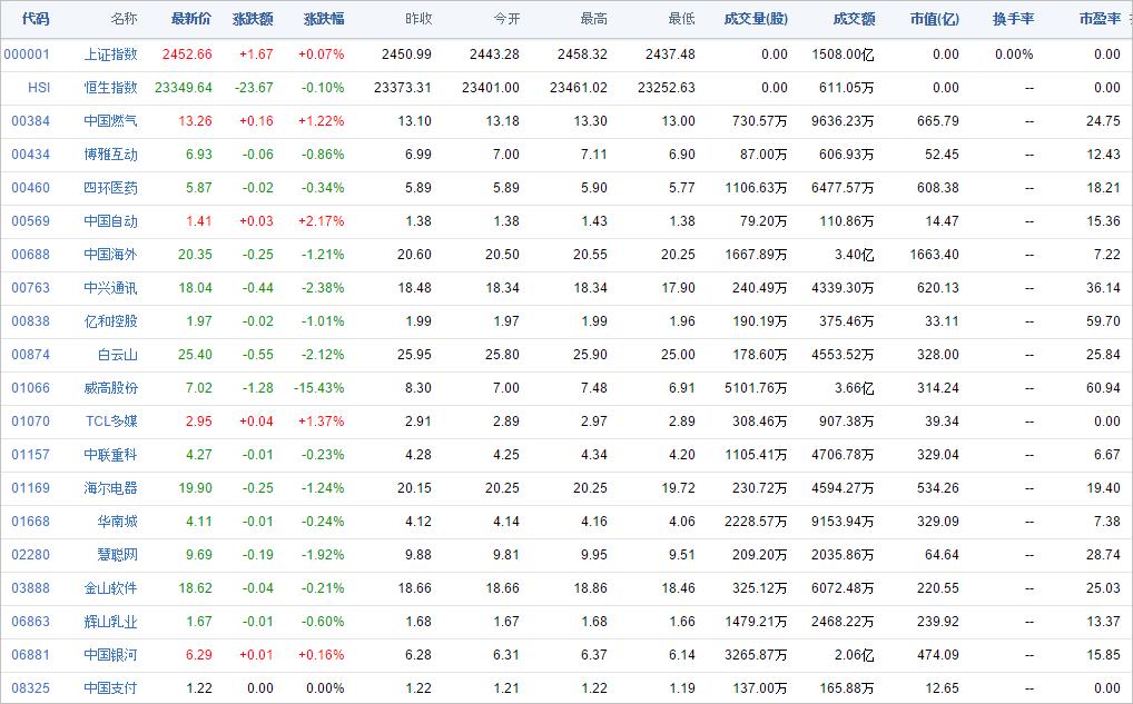 中国株コバンザメ投資ウォッチ銘柄watch20141120
