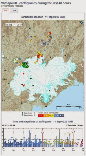 http://en.vedur.is/earthquakes-and-volcanism/earthquakes/vatnajokull/