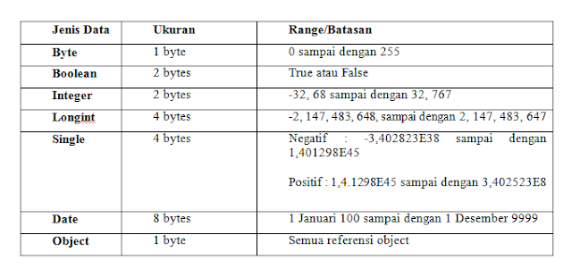visual basic, komputer, data visual