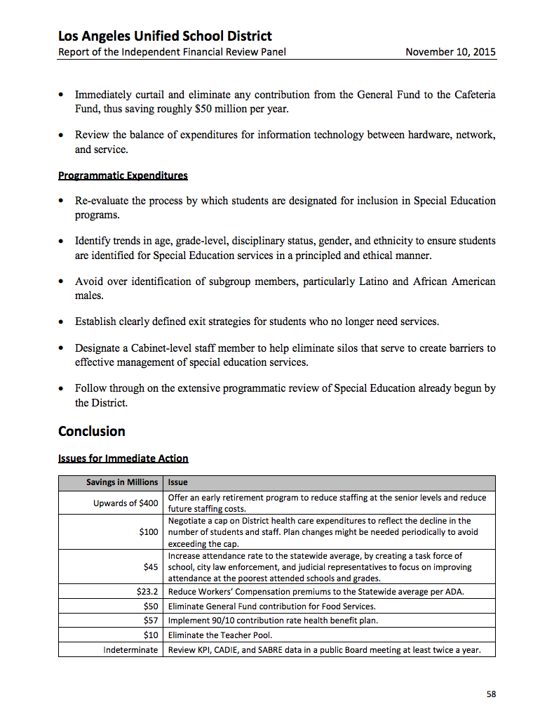Report Of The Independent Financial Review Panel Lausd Public