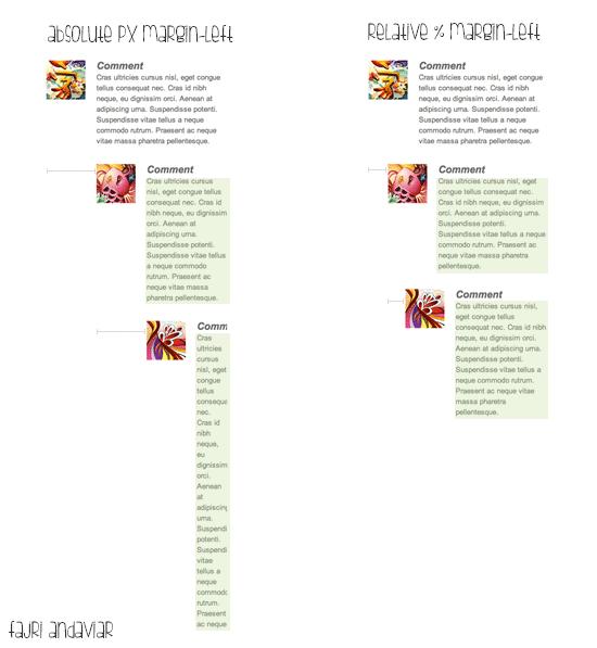 Ilustrasi margin-left pada baris daftar komentar