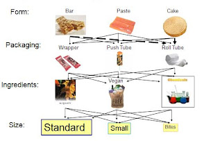Understanding Conjoint Analysis, Marketing Assignment Help