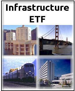 Infrastructure ETF