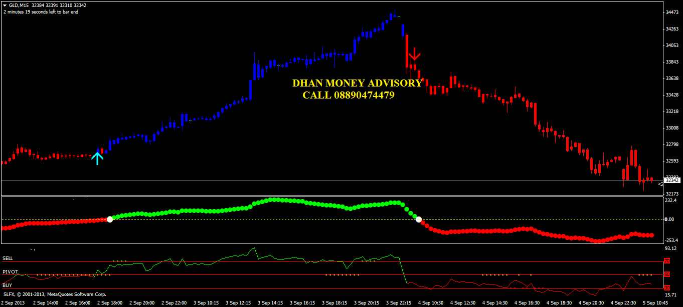 Free nse mcx real time data metatrader