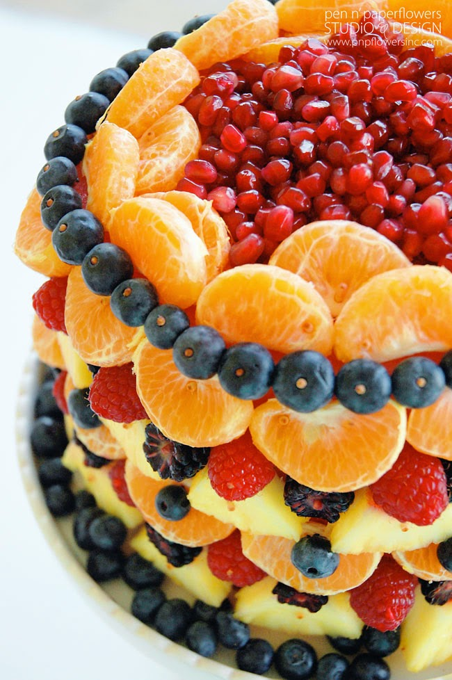 healthy fruit cake what kind of fruit