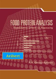Food Protein Analysis